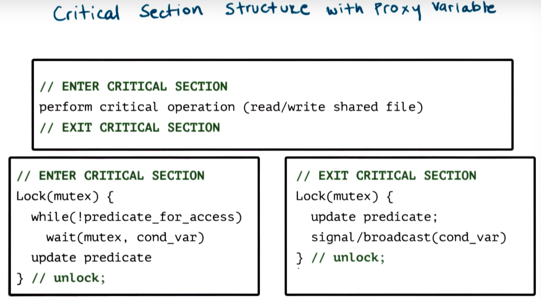 Critical Section Proxy Variable